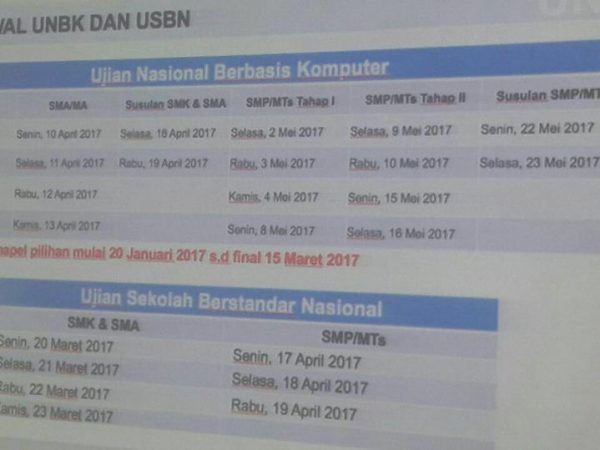 Jadwal Ujian Sekolah Berstandar Nasional (USBN) Tahun 2017