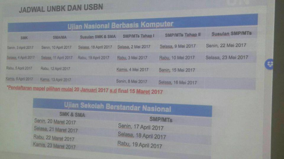 Jadwal Ujian Nasional Berbasis Komputer (UNBK) Tahun 2017